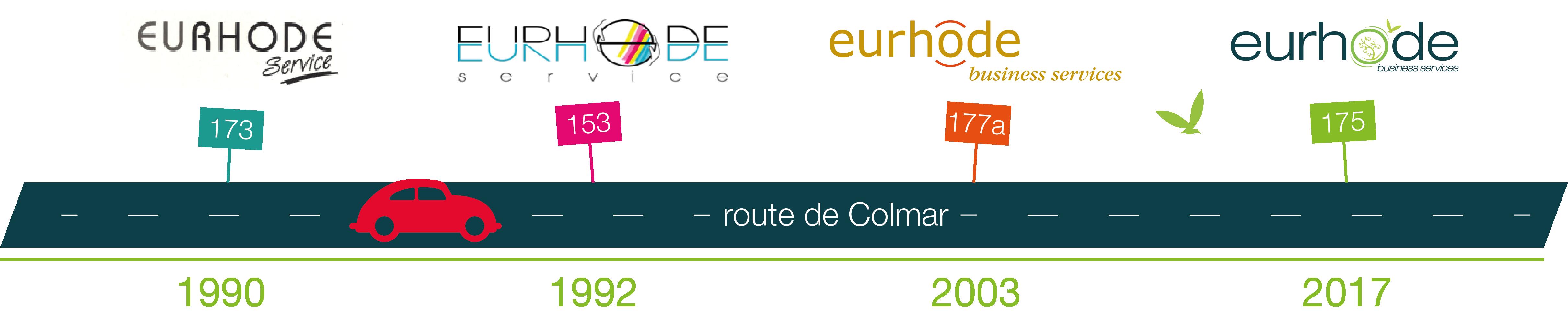 Historique - Agence communication globale Colmar - Eurhodes business services